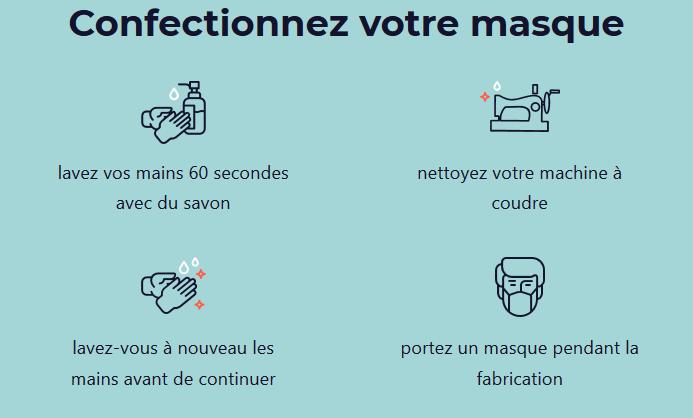 confectionner vos masques